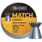 Пульки JSB Yellow Match калибр 4,5мм, 0,52г (500 шт./бан.) арт. JSBYM052y