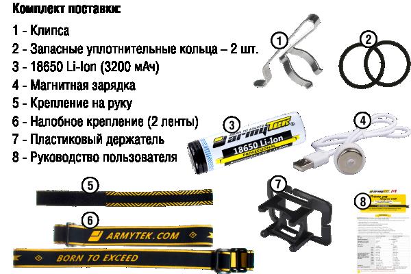 Комплектация фонаря Armytek Wizard Pro Magnet USB